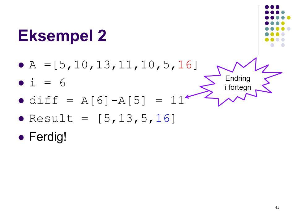 Eksempel 2 A =[5,10,13,11,10,5,16] i = 6 diff = A[6]-A[5] = 11